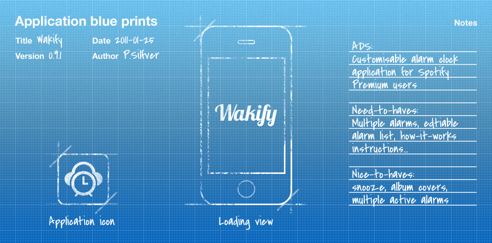 Five tools to help you design an iphone app 4 blueprint malvernweather Image collections